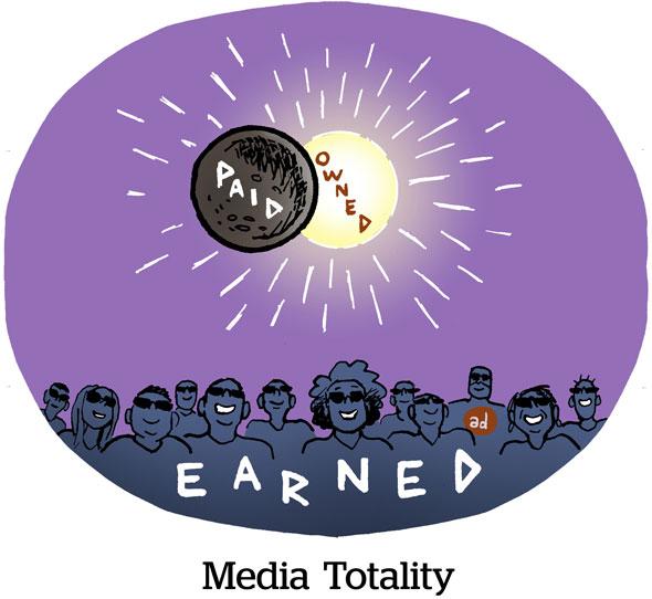 Media Totality