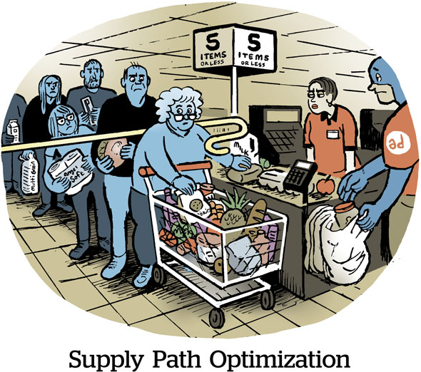 Supply Path Optimization