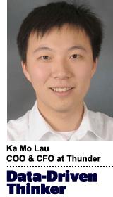 Ka Mo Lau