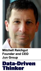 Data-Driven Thinking Archives | AdExchanger