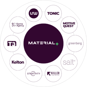 material holding company