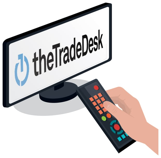 The Trade Desk's stock was up in Q2 despite posting a 13% year-over-over dip in revenue in the second quarter. Why? Two words: Connected TV.