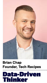 Brian Chap Tech Recipes