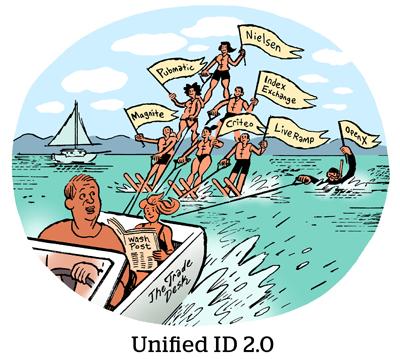 Comic: Unified ID 2.0