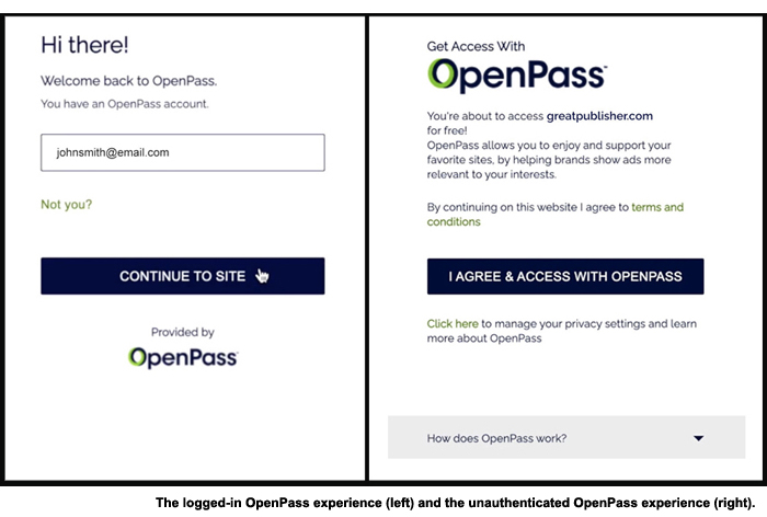 The logged-in and unauthenticated OpenPass experiences.