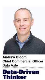 Andrew Bloom Data Axle