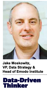 Jake Moskowitz, VP of data strategy and head of Emodo Institute