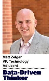 Matt Zeiger Adlucent