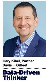 Gary Kibel